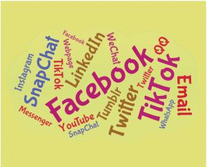 word cloud with the words Facebook, Instagram, Messenger, Webpage, LinkedIn, WeChat, QQ, Email, WhatsApp, Tumblr, YouTube, SnapChat, TikTok
